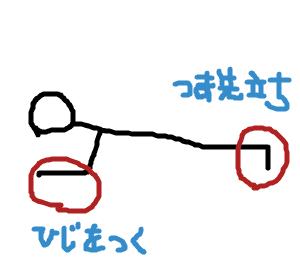 Cocolog_oekaki_2009_05_06_10_59